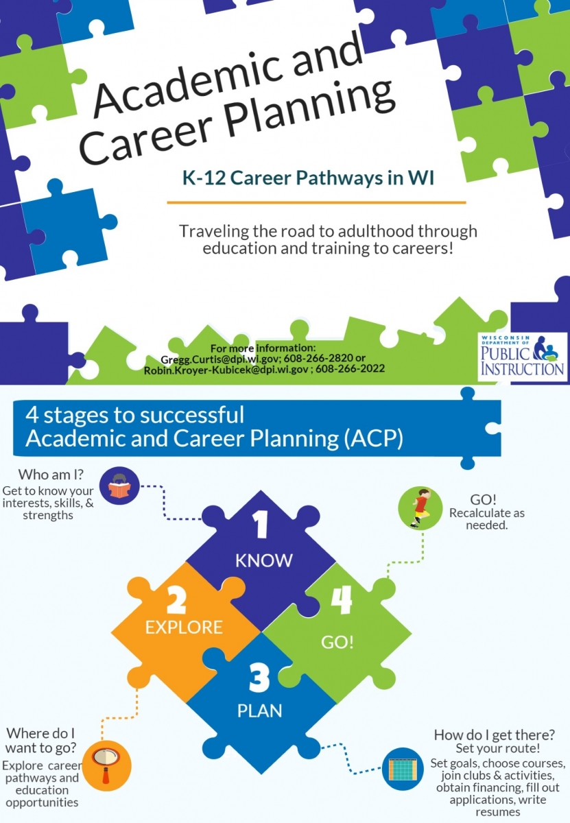 work academia and career plan 2018-10-2 i'm about to start my phd i feel i should try to plan my academic career or set some general goals at least the time line could be something like 5-15 years the first years are easy to plan.