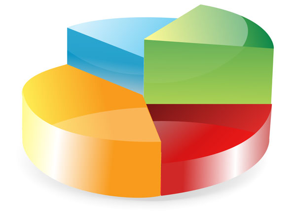 image of pie chart