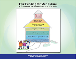 schoolhouse graphic illustrating key elements of Fair Funding for Our Future school finance plan (links to pdf)