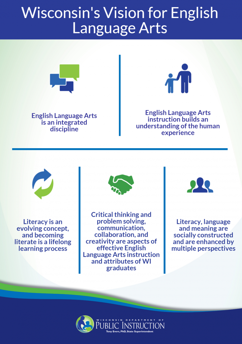Wisconsin's Vision for English Language Arts