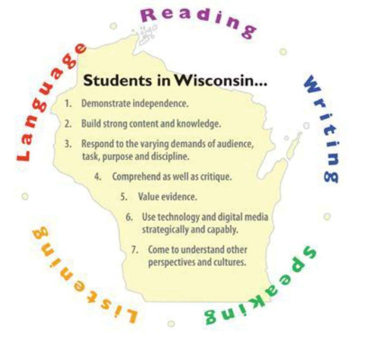 Students in Wisconsin graphic