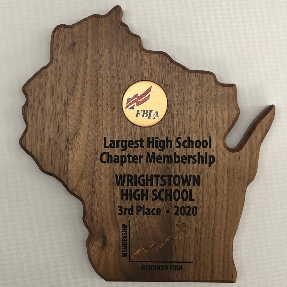 Largest HS Chapter - Wrightstown