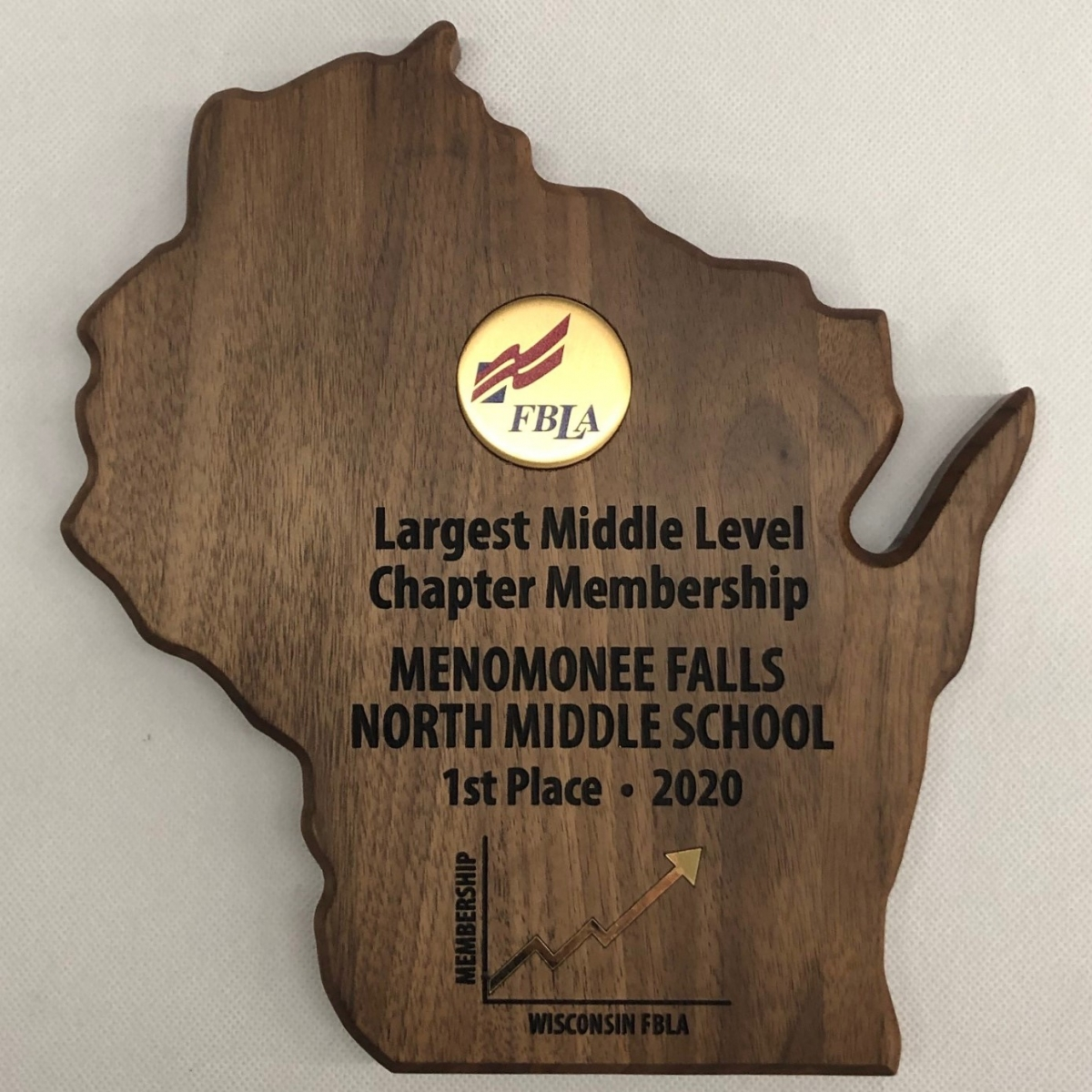 Largest Middle Level Chapter - Menomonee Falls North