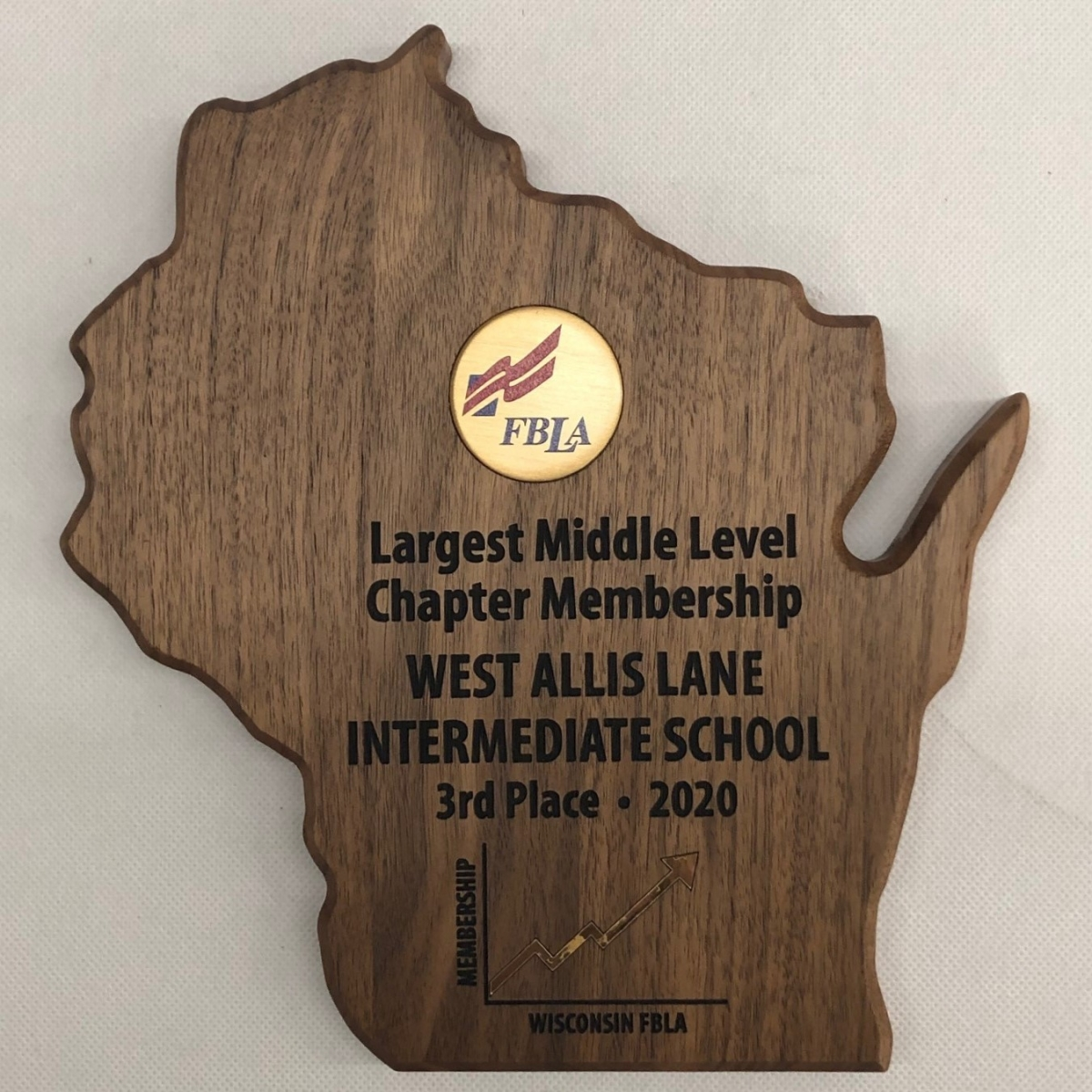 Largest Middle Level Chapter - West Allis Lane Intermediate