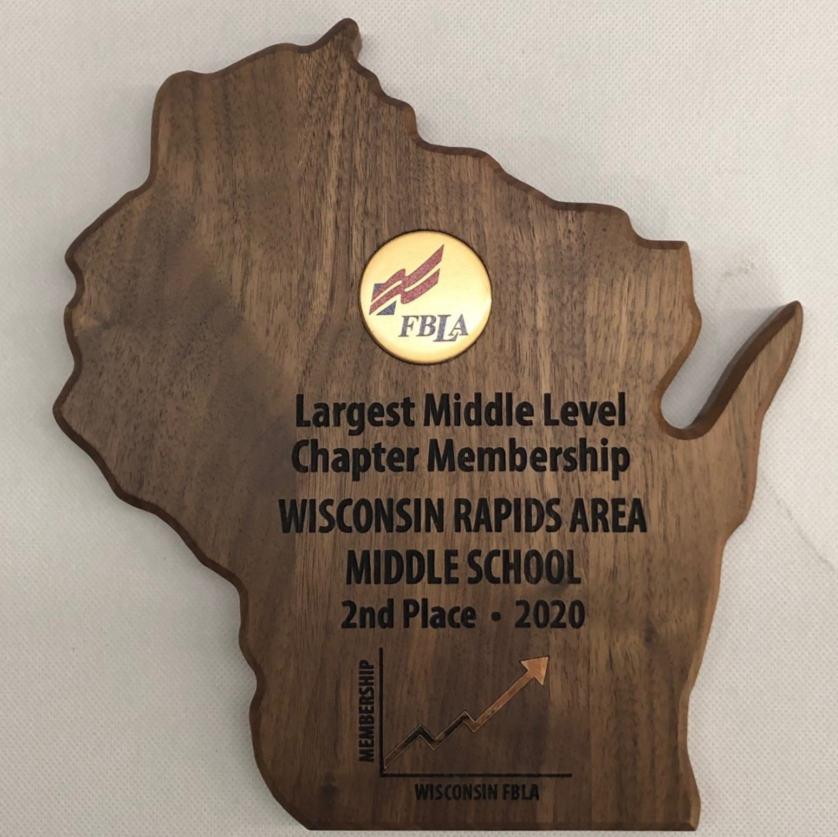 Largest ML Chapter - Wisconsin Rapids