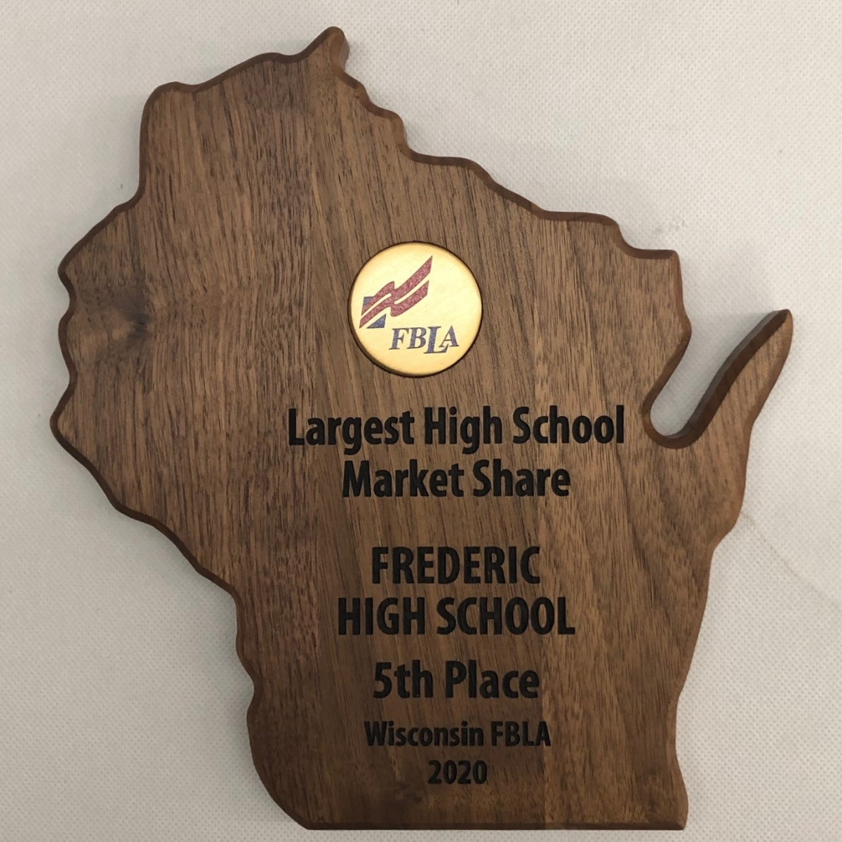 HS MarketShare - Frederic 5th Place