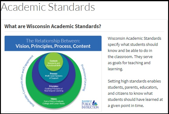 Academic Standards Image