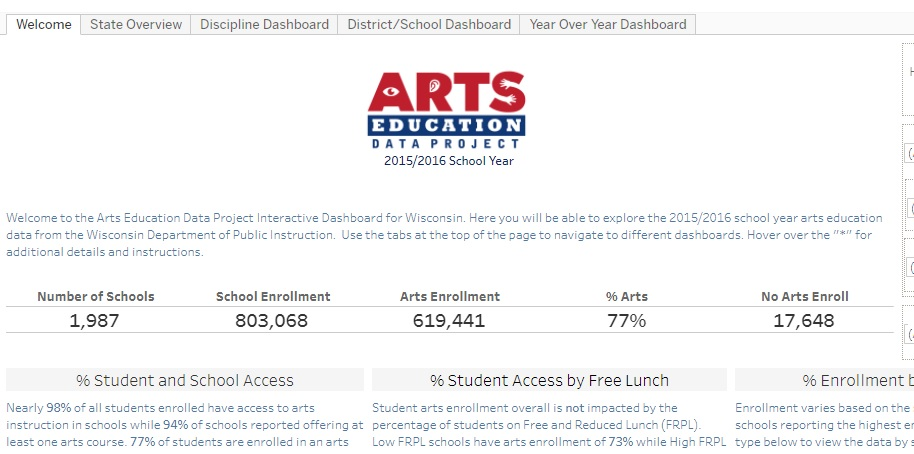 Wisconsin Arts Education Data Dashboard