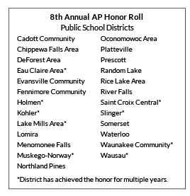 Honor roll. See: https://apcentral.collegeboard.org/score-reports-data/awards/honor-roll