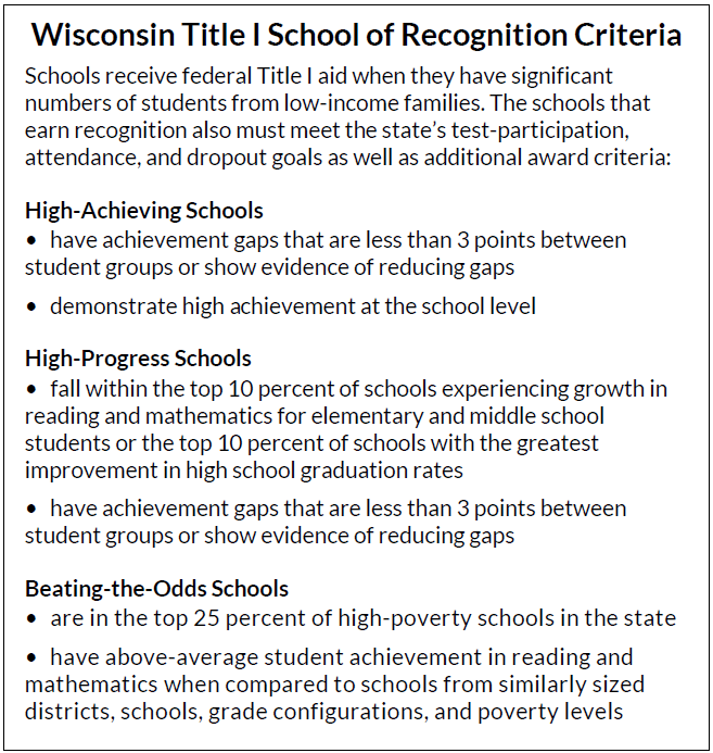 Eligibility criteria for Title I Schools of Recognition. Full details can be found at https://dpi.wi.gov/schools-of-recognition.
