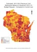 map of Wisconsin showing what the revenue limit changes will be for different areas