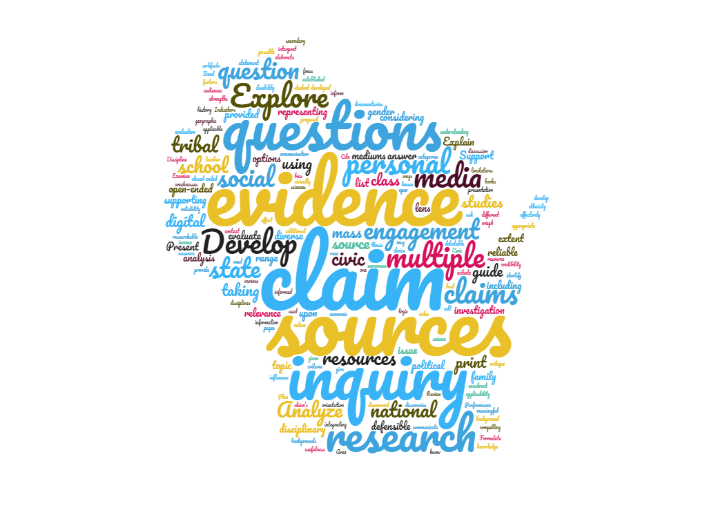 Inquiry word cloud from social studies standards