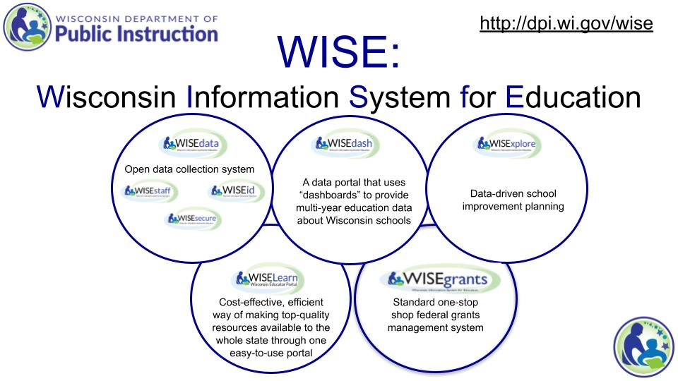 WISED Diagram - Wisconsin Information Systems for Education
